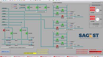 schema-realizzazione-dcs-automazione-industriale